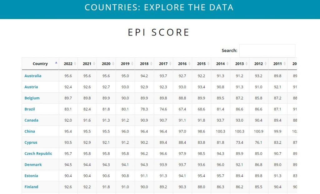5-Minute Economist: data exploration